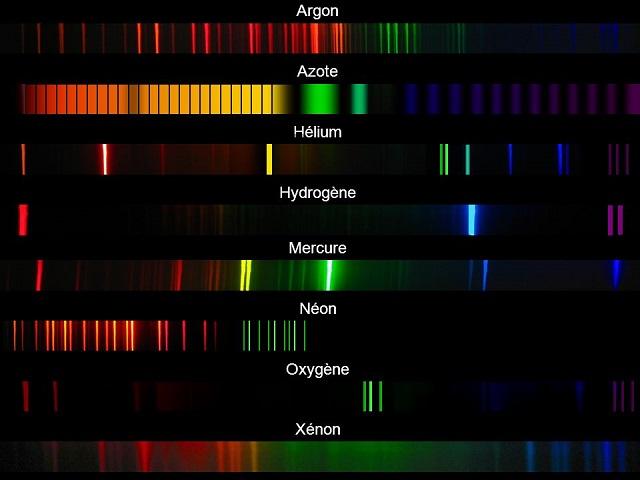 lineas-espectrales