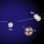 tetraneutron